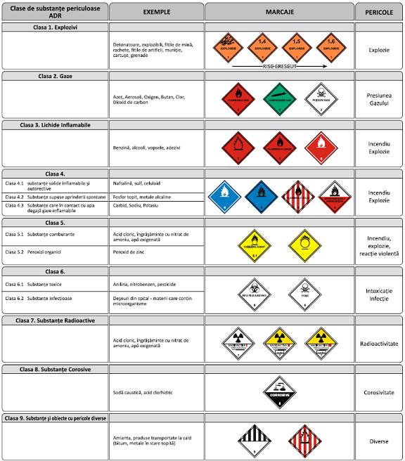 marfuri-periculoase-p2
